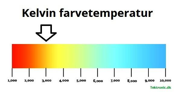 FARVETEMPERATUR